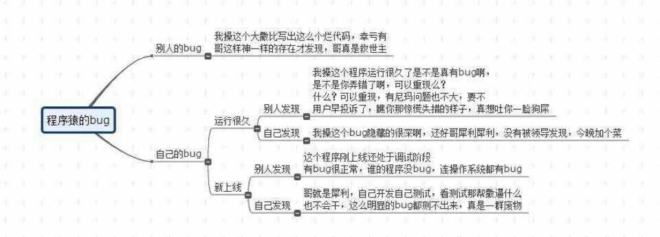 http://static.oschina.net/uploads/space/2015/0510/205444_sEUy_252629.jpg