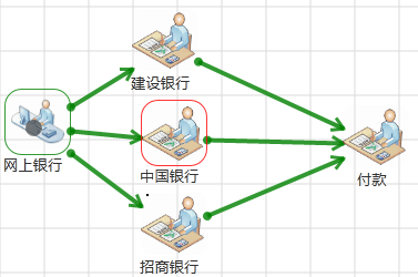 BPM domain commonly used in the two workflow CCBPM (ccflow