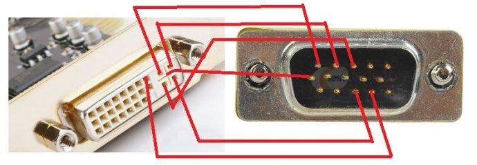 左侧为显卡 DVI-I 口,右侧为 VGA 接头。本着 DIYer 精神,纯手工连接六根线,完成显卡 DVI 母口到 VGA 公头的转接。(嫌麻烦可以上街买转接头,或直接换带 DVI 的显示器~~~) 以 VGA 为标准,请注意上宽下窄方向。第一行 123 三根分别为: R G B 信号线,第二行 1 为 RGB 共用地,第三行 3 为水平同步,4 为垂直同步。 现已验证接法正确无误,
