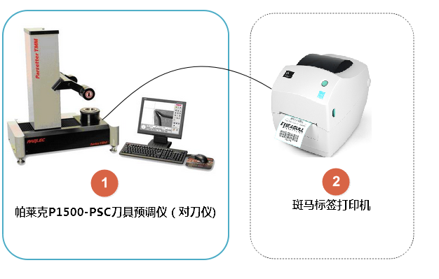 帕莱克P1500-PSC对刀仪的量测管理和NC代码自动生...