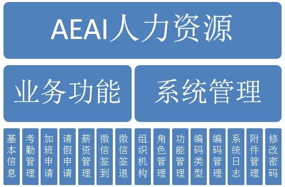 AEAI HR