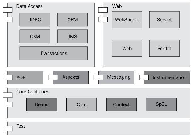 Java单元测试之模拟利器-使用PowerMock进行Mock测试- python测试