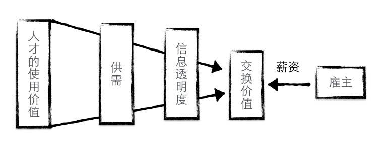 葡京娱乐苹果下载 1