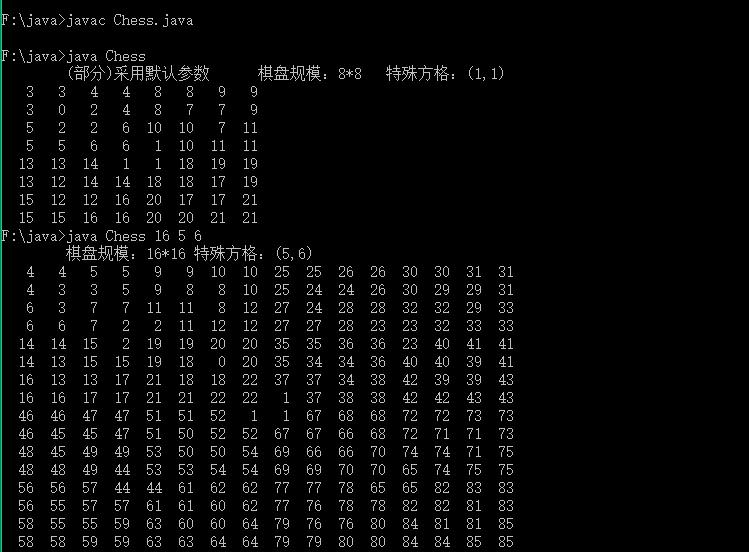 java 实现棋盘覆盖问题插图