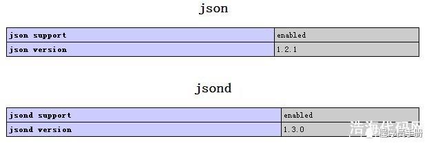 一个更优的PHP JSON解析器 JSOND