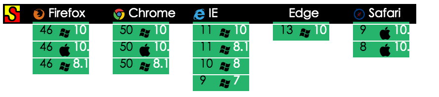 可视化HTML编辑器- 开源软件库- 开源中国社区