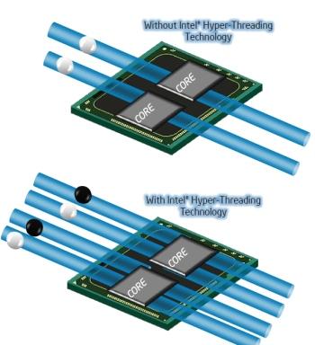 CPU 超线程、多核