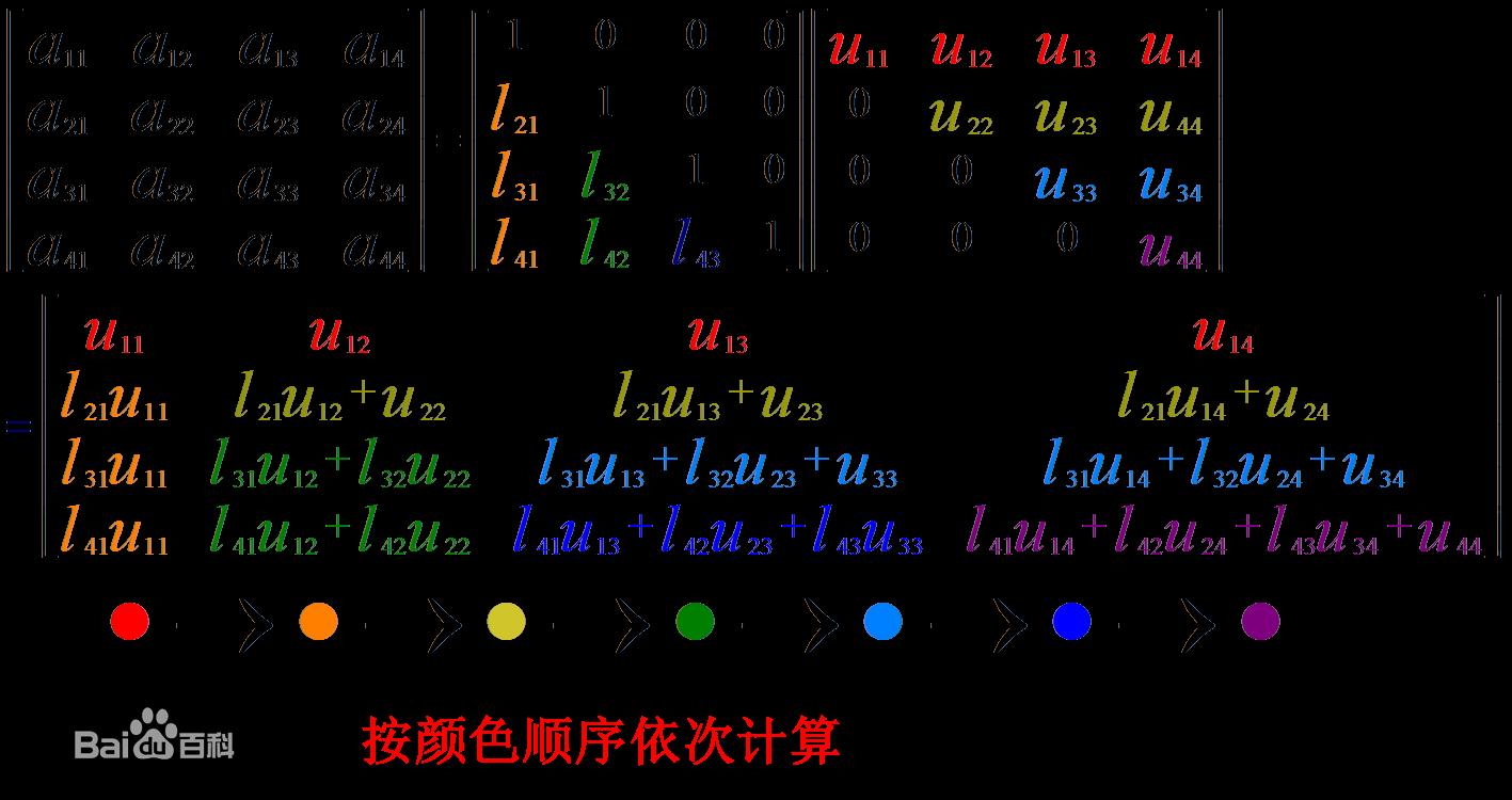 矩阵的lu分解图片
