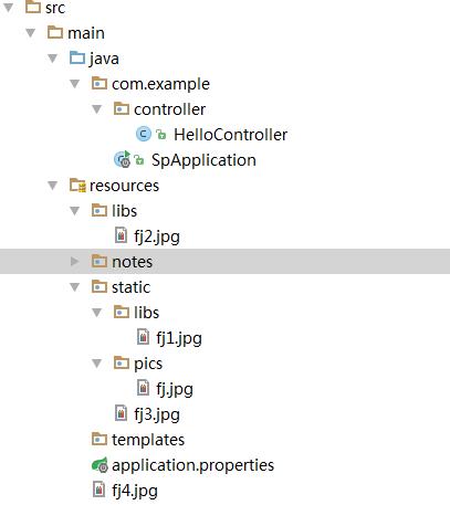 springboot springMVC默认访问的静态资源...