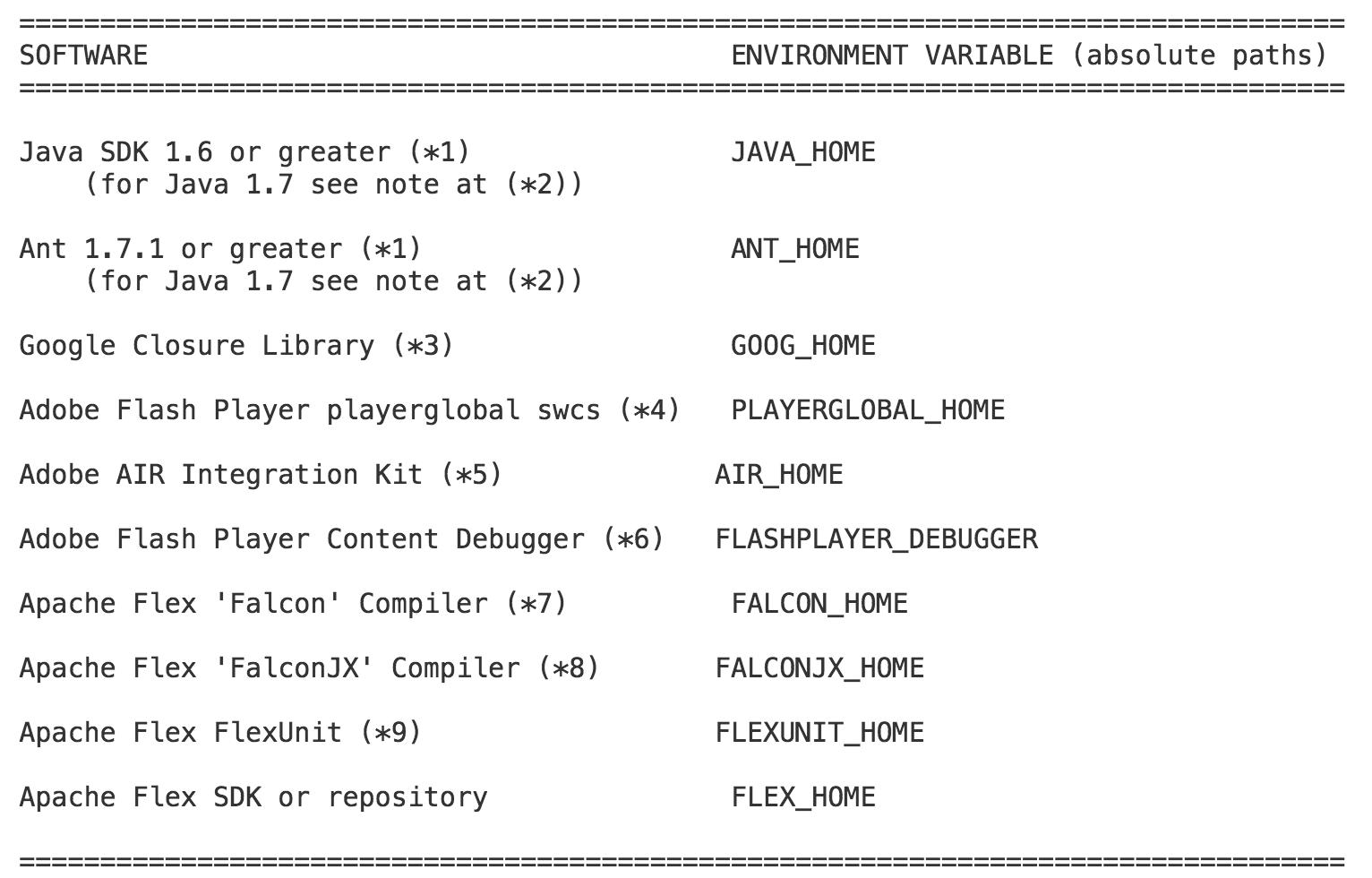 多环境运行的 Flex SDK Apache FlexJS