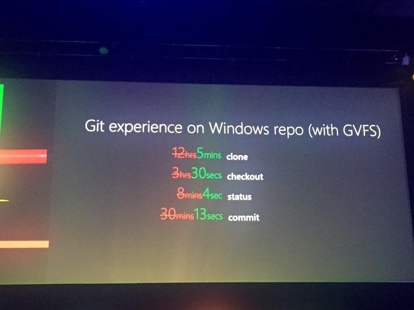 Git 虚拟文件系统 GVFS