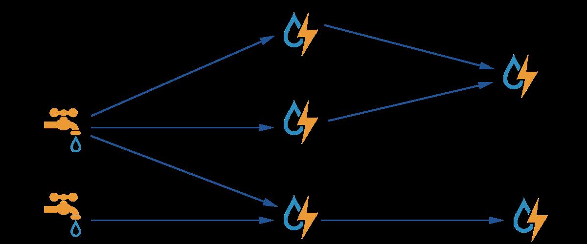 分布式实时计算:Apache Storm 2.2.0