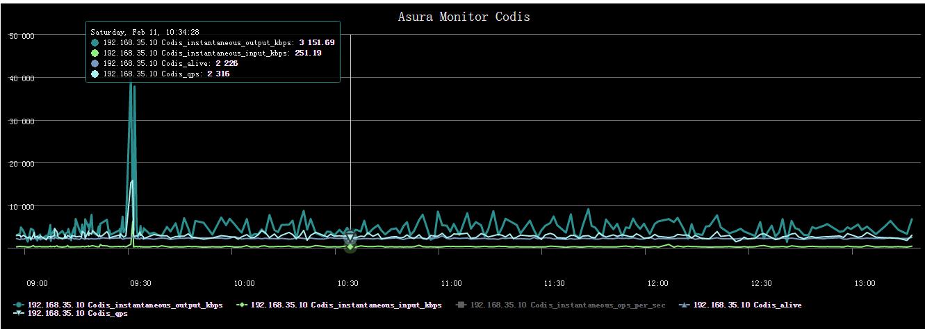 AsuraTeam-Monitor