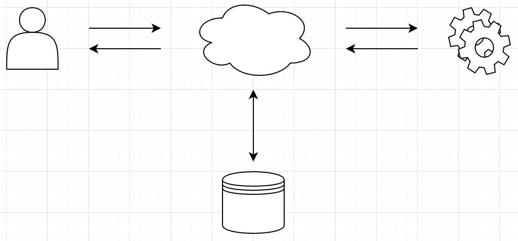 服务器端渲染 JavaScript 视图 Hypernova