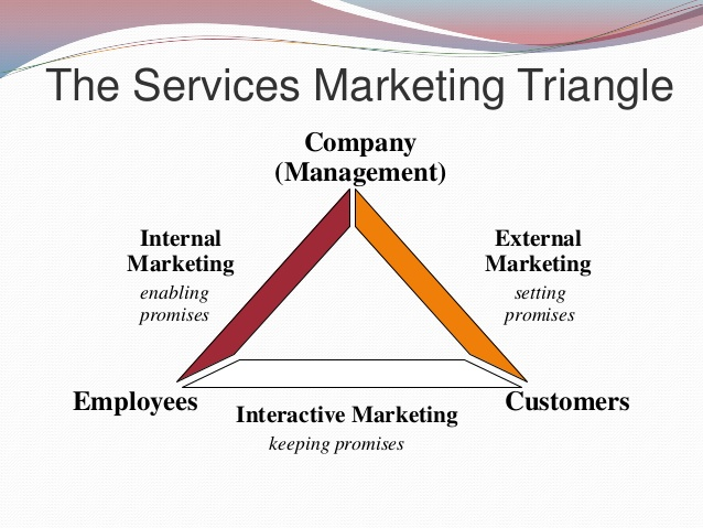 challenges in services marketing Here we set out the five biggest challenges faced by marketers in the financial services industry and how they can overcome them.