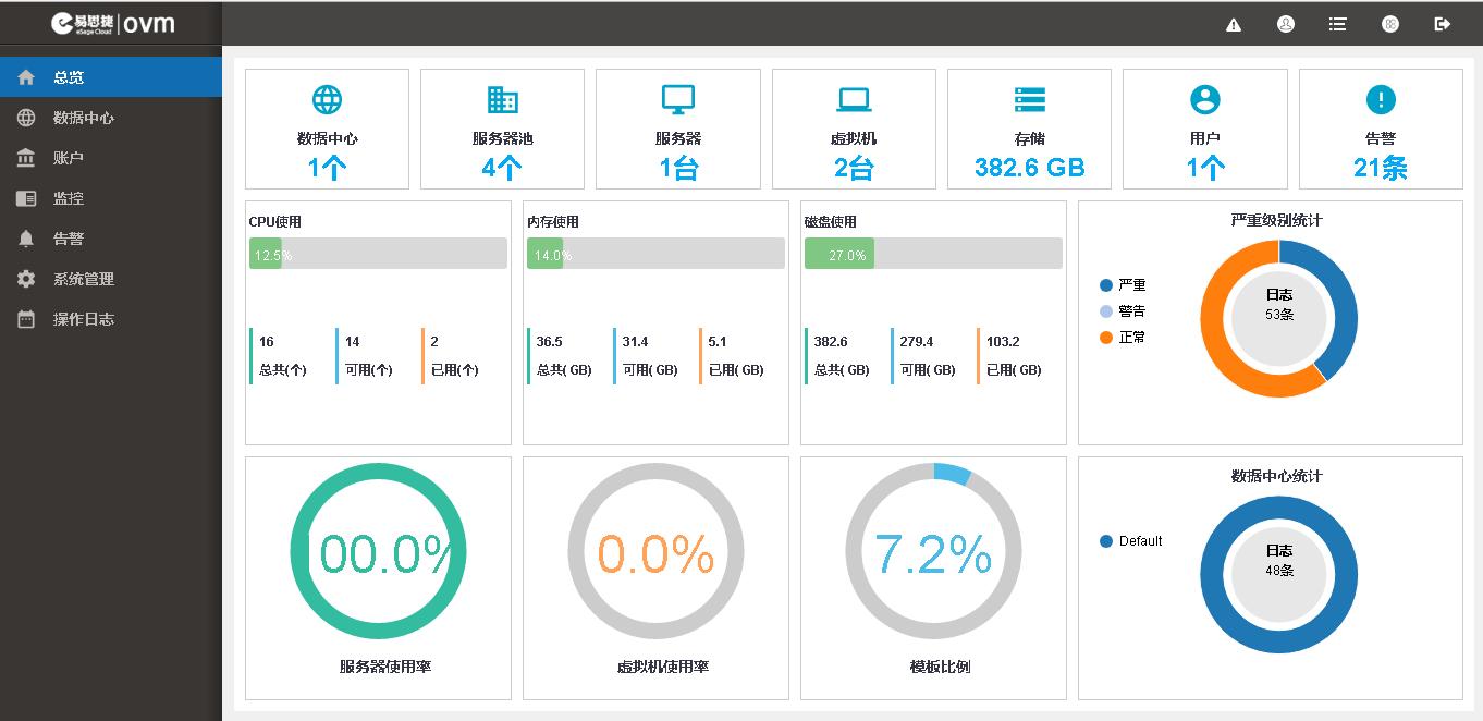 重磅!OVM-V2.0 Beta发布,UI布局全新升级!...