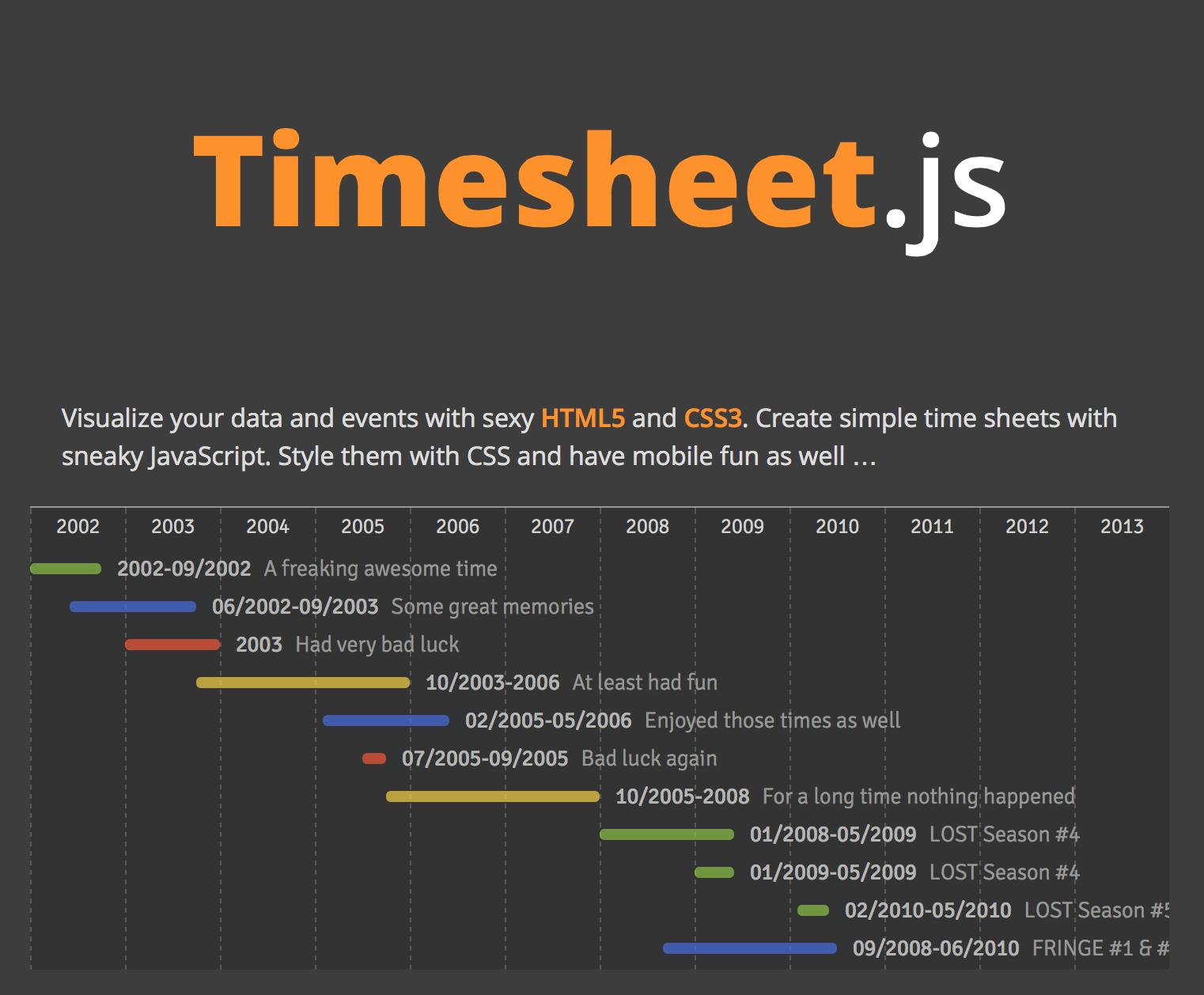 Timesheet.js