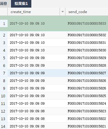 Mybatis resultMap 排序问题-国内高质量的Python 开发者社区