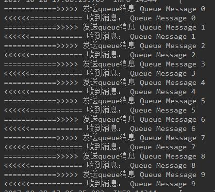 Spring Boot JMS(ActiveMQ) 入门使用实践插图(3)