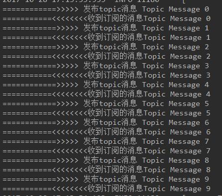 Spring Boot JMS(ActiveMQ) 入门使用实践插图(4)