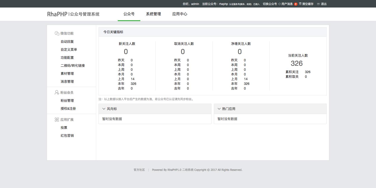 微信公众号管理系统(开发框架) RhaPHP
