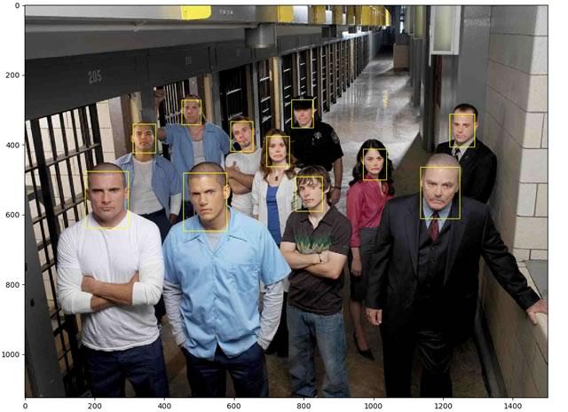深度学习人脸识别系统 DFace