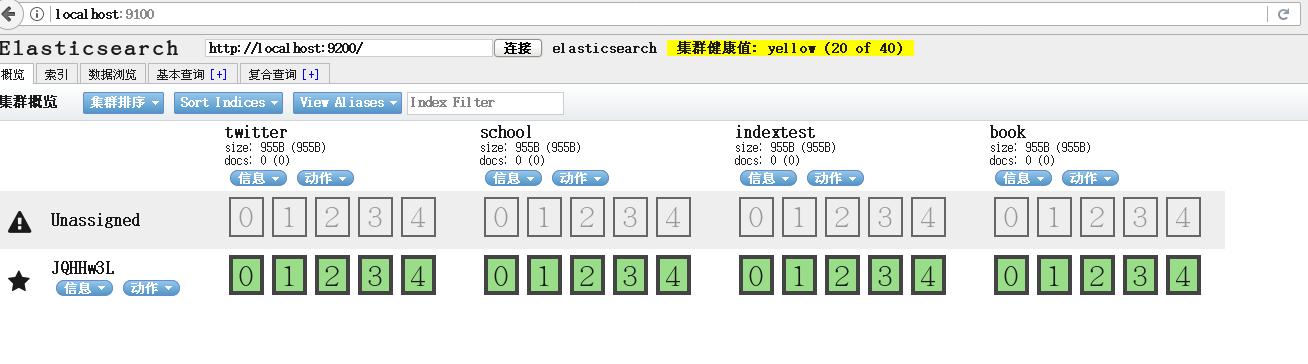 SpringBoot + elasticsearch 学习- 天线无双的个人页面- OSCHINA