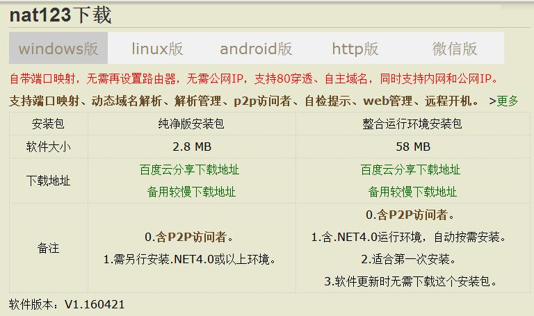 nat123,一个不错的内网穿透软件