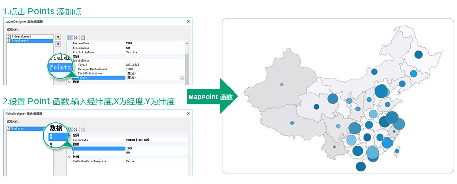 ActiveReports 报表控件 - 为地图点层增加数据,绘点更为简单