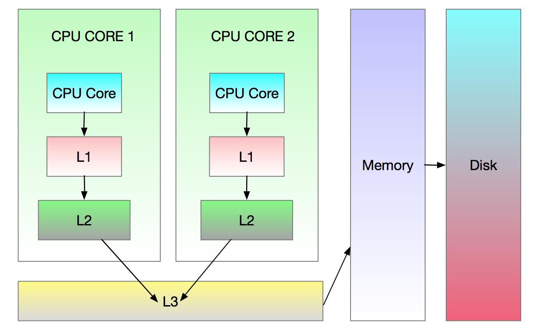 华为linux系统界面