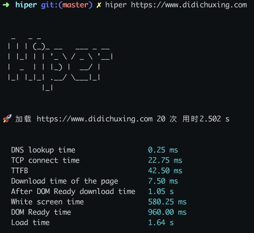 性能统计分析工具 Hiper