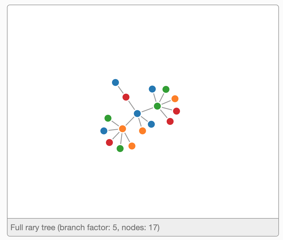 JavaScript 图形库 JSNetworkX