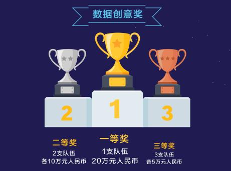 数据创意奖