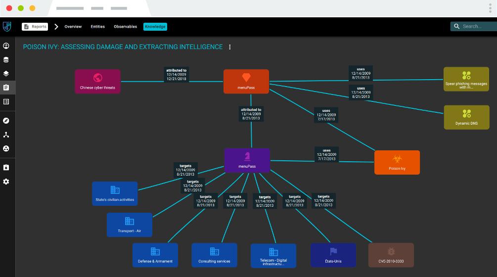 开放的网络威胁情报平台 OpenCTI