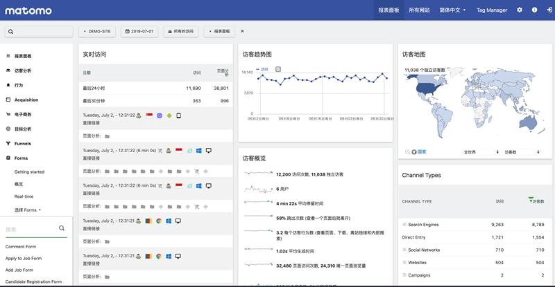 网站访问统计系统 Matomo