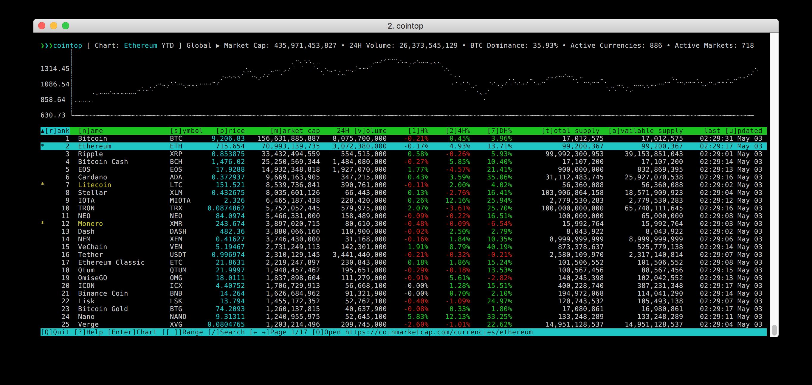 控制台的加密货币跟踪工具 cointop