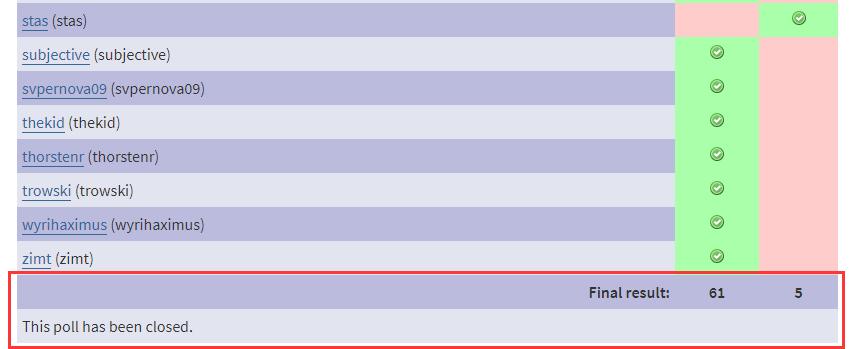 投票通过,PHP 8 确认引入 Union Types 2.0