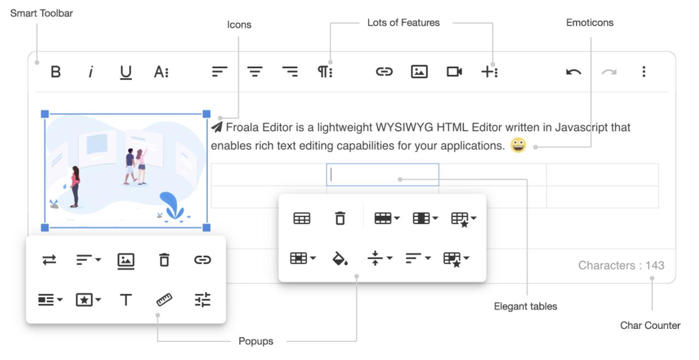 所见即所得 HTML 编辑器 Froala Editor