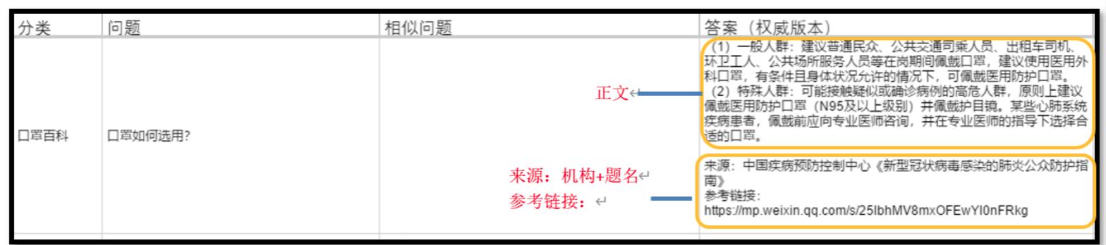 SARS-CoV-2 病毒防护语料库 yizhan2020