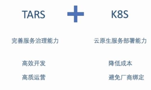 将 Tars 服务运行在 Kubernetes 中 K8STARS