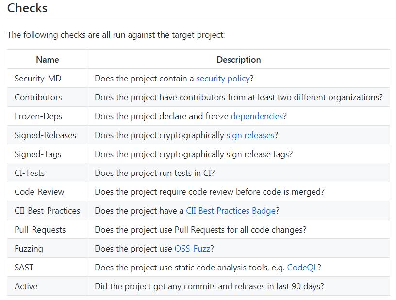 开源项目安全性评分应用 Scorecards