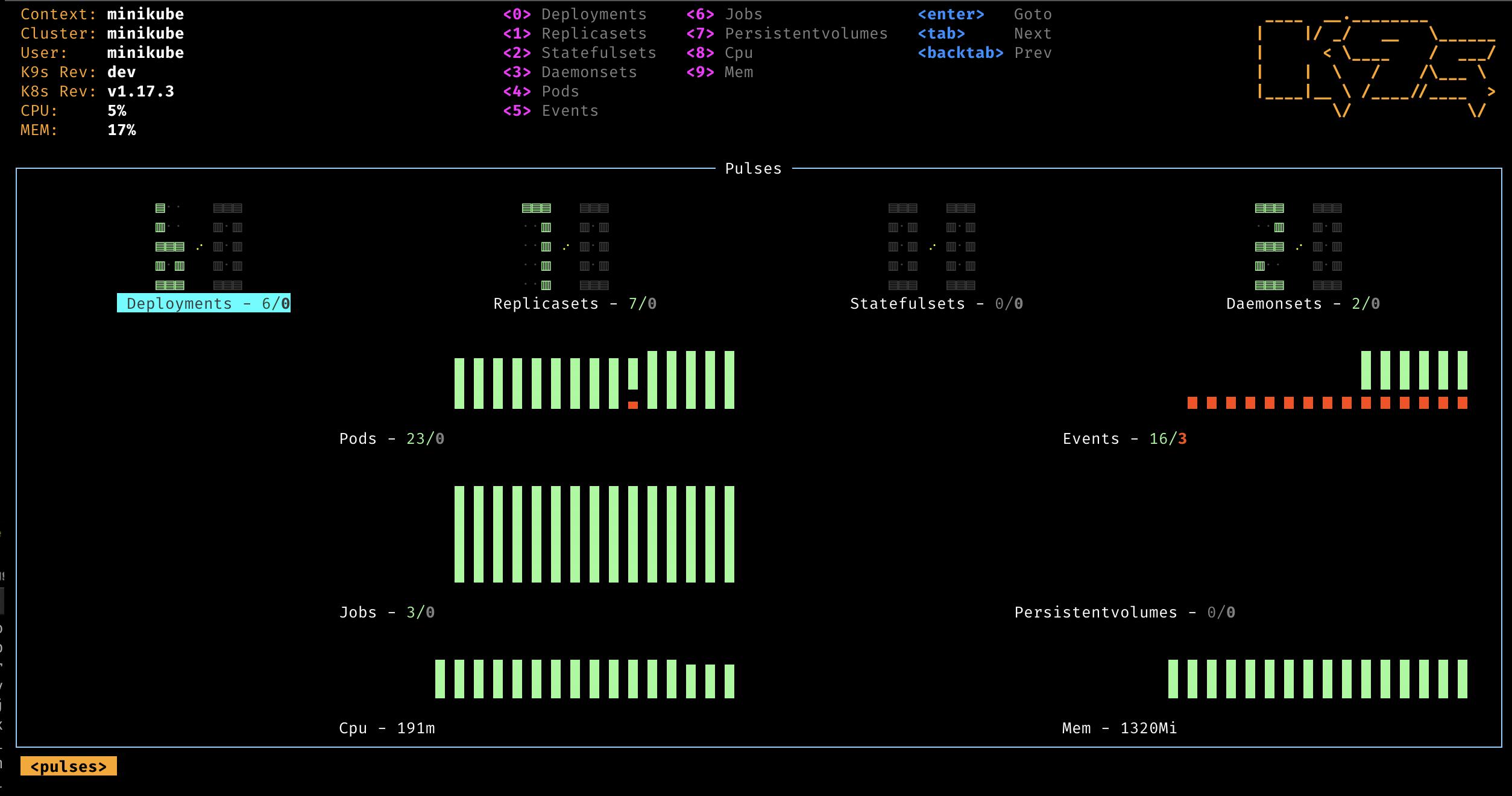 Kubernetes 集群监控和管理工具 k9s