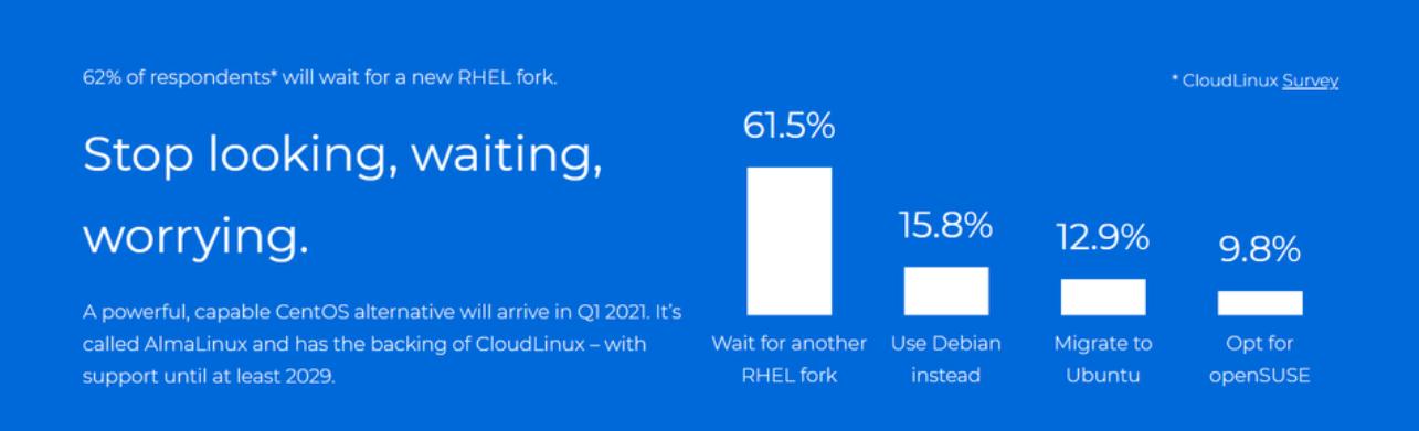 Lenix 更名,计划于本季度推出以取代 CentOS