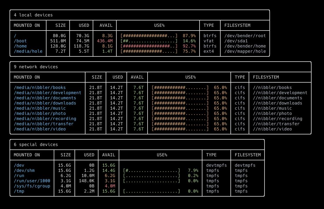 基于 Go 语言的磁盘管理工具 Duf