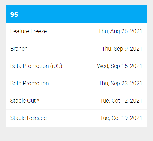 Chrome OS 计划将更新周期缩短为 4 周