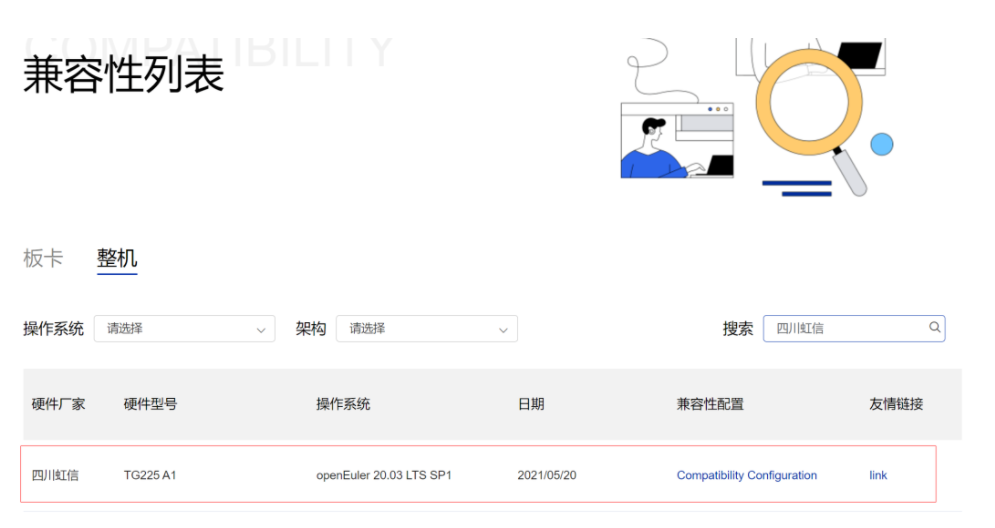 生态满足度+1 四川虹信完成欧拉操作兼容性认证