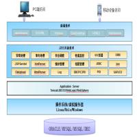 SmartWorkflow